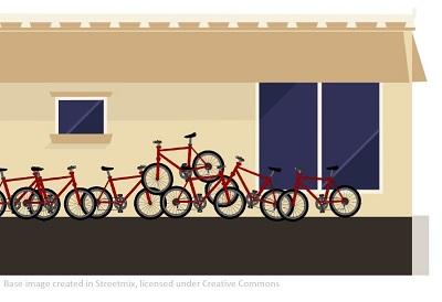 Graphic of bad bike parking