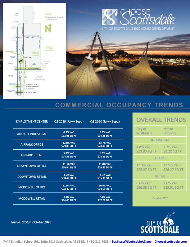 Cover image of 2020 Q3 Commercial Trends