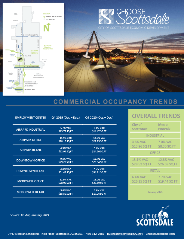 cover image of 2020 q4 commercial occupancy report