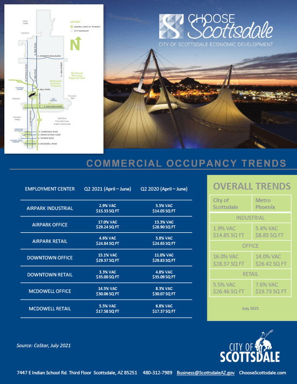 Cover image of 2021 Q2 Commercial Trends