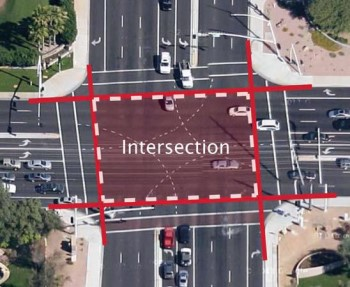 Red Light Intersection