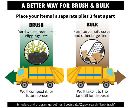 City Of Scottsdale Brush And Bulk Collection