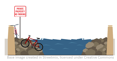Graphic of bike parked on private property