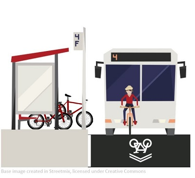 Graphic of bikes parked in a transit stop